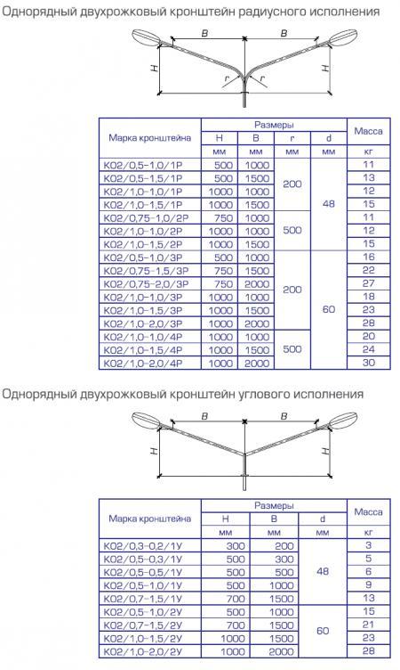 Kronshteyn_dvuhrojkoviy