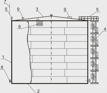 Резервуар вертикальный РВС