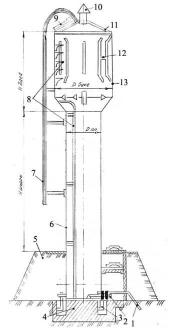 Водонапорная башня схема.