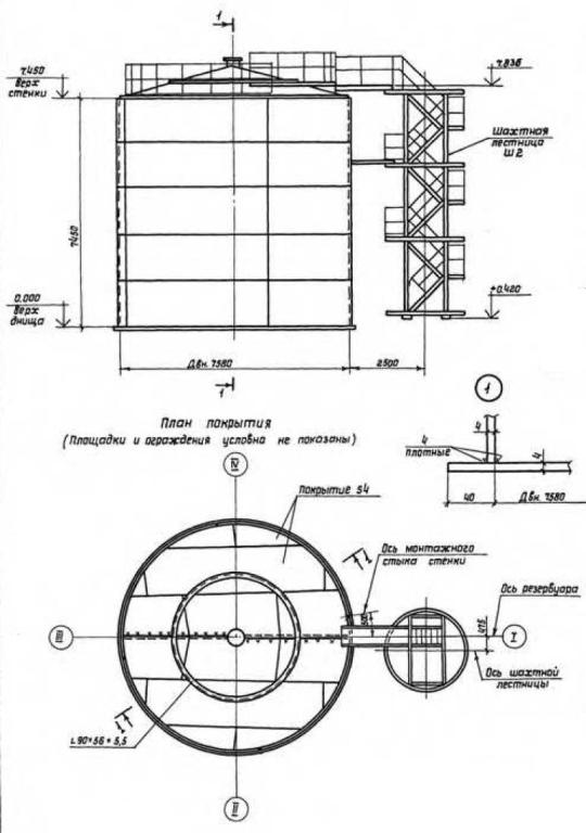 цилиндрические резервуары