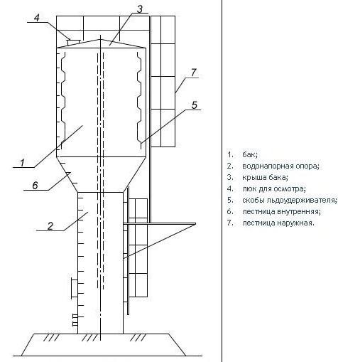 Схема и чертеж водонапорной башни
