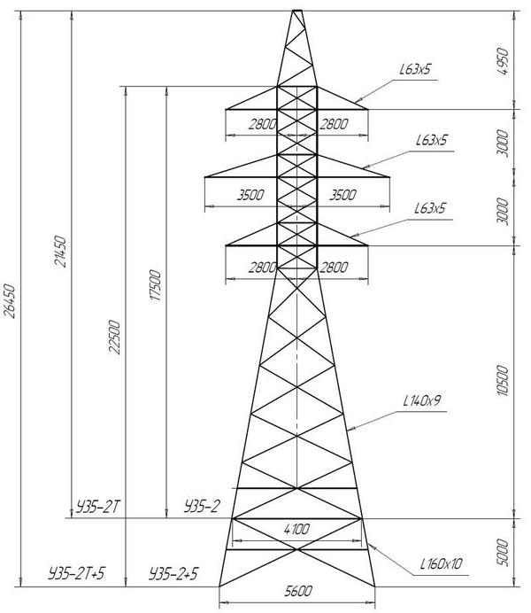 Сборный чертеж опоры ЛЭП У35-2