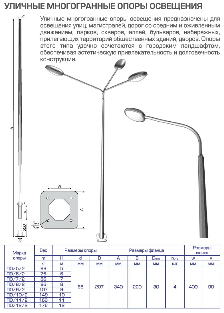 Опора железобетонная 6 метров шатурский жби