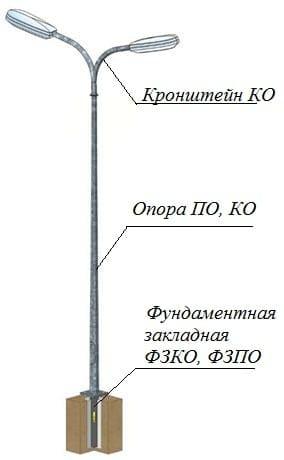 Точечные светильники - купить в Киеве точечный светильник