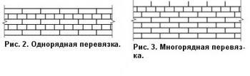 perevyazka_shvov